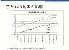「母子家庭」「20代前半男性」「子ども」に際立つ日本の貧困 国立社会保障・人口問題研究所の阿部彩部長が解説