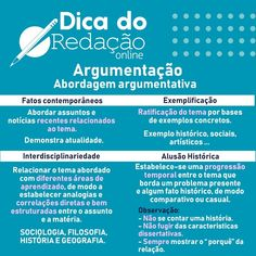 Portuguese Language, Learn Portuguese, Study Techniques, Study Organization, Business Studies, School Study Tips, Study Inspiration, Studyblr, Study Notes
