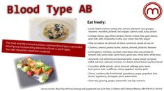 All Type AB.. Isn't it good to know what food is good for your blood type?