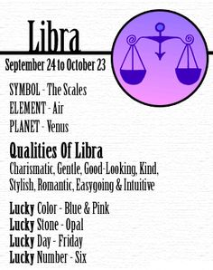 Libra. Weird that the lucky # is 6, which is my absolutely favorite number :)