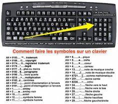 """Peu de gens le savent, mais il est possible de faire de nombreux symboles sur votre PC. Tout ce dont vous avez besoin, c'est de maintenir la touche """"Alt"""" enfoncée puis de taper une des combinaisons de chiffres sur cette infographique. :-)   Découvrez l'astuce ici : http://www.comment-economiser.fr/faire-symboles-clavier.html?utm_content=buffer683b6&utm_medium=social&utm_source=pinterest.com&utm_campaign=buffer"""