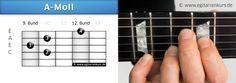 A-Moll Gitarrenakkord Voicing 6