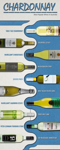Marvelous Collection of Popular Chardonnay Wines of 2016 in Australia #chardonnaywines #winesonline #wine #australia