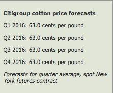 Cotone: cosa ci attende nel 2016 - Materie Prime - Commoditiestrading