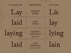 "Lay vs. lie - a HUGE peeve of mine. PEOPLE (& dogs☺️) ""lie"" -- THINGS ""lay""! Why are people ""proud"" of having poor language skills, these days? ""F***, ain't I's sick? I's down wit not talking no damn nazi 'Merican."" (Translation: ""My goodness, am I not delightful? I am proud I am unable to speak my native language properly!"")"