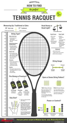 How to Find the Perfect Tennis Racquet! Find more tennis ideas, quotes, tips, and lessons at Tennis Rules, Tennis Gear, Tennis Tips, Sport Tennis, Le Tennis, Soccer, Tennis Party, Golf Tips, Basketball Games