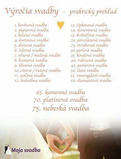 Motivation, Wedding, Inspiration, Valentines Day Weddings, Biblical Inspiration, Weddings, Marriage, Inspirational, Inhalation