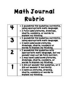 Math Journal Sentence starters. A great way to incorporate