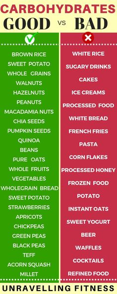 Good carbohydrate and bad carbohydrate list carbohydrates 30 Awesome Ways to Lose Belly Fat Naturally in a Week Without Exercise - Unravelling Fitness Diet Food To Lose Weight, Weight Loss Meals, Fast Weight Loss, Weight Loss Program, Healthy Weight Loss, How To Lose Weight Fast, Losing Weight Food Plan, Best Food For Weight Loss, Weight Loss Rewards