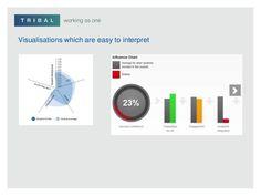 data-visualisation-with-predictive-learning-analytics-15-638.jpg (638×479)