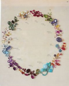 Colour wheel of gem stones