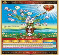 شجرة الانبياء ترتيبهم واعمارهم - ثقافة - ثقافات العالم - معلومات عامة