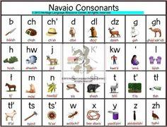 Navajo Language | ... for learning the navajo language diné bizaad navajo consonant poster