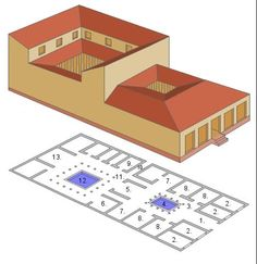 The model of the Greek courtyard house transferred to the Roman world - here a basic plan of The Roman House - based on discoveries at Pompeii - after AD79 eruption