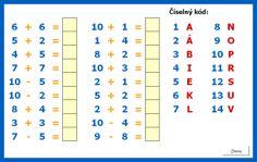 Výsledok vyhľadávania obrázkov pre dopyt tajničky pre deti Ms, Periodic Table, Diagram, Periodic Table Chart, Periotic Table