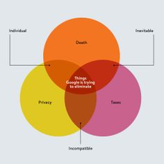 venn diagram revolution ghost zombie venn diagram #14