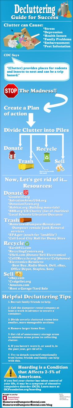 Decluttering-a-step-by-step-guide1.png 900×5,000 pixels