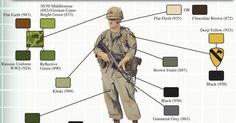 vietnam war painting guide - Google Search | FOW | Pinterest | Vietnam War, Vietnam and War