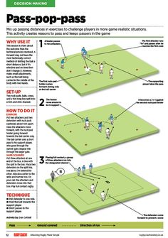 Attacking Rugby Made Simple is a clear, direct, guide to coaching attacking rugby. I break down the skills and principles you need to coach and then provide sessions to work on each area. Rugby Passing Drills, Soccer Practice Drills, Rugby Drills, Football Drills, Rugby Time, Rugby Poster, Rugby Coaching, Rugby Training, Sports Magazine