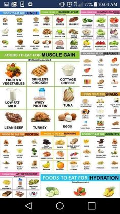Diet Pills Like Adipex regarding Diet Plans Low Carb it is Diet Plans Pcos Fat Foods, Foods To Eat, Protein Foods, Diet Recipes, Healthy Recipes, Fiber Foods, Fiber Diet, Diet Plan Menu, Fat Burning Foods