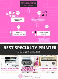 Silhouette School Blog, Silhouette Vinyl, Silhouette Studio, Silhouette America, Laser Printer, Inkjet Printer, Printable Htv, White Toner, Silhouette Cameo Tutorials