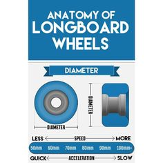 Next up in the anatomy this #wheelstokewednesday is the diameter or size of the wheel.  Simply put larger wheels = faster & smaller wheels = quicker acceleration. This is because smaller wheels have less inertia (resistance) to overcome to start spinning whereas larger wheel will hold speed/momentum much better.  The 2 other main aspects that the wheel diameter affects is the ability to roll over stuff like potholes stones & small curbs - large wheels can get over things much more easily… Get Over It, Spinning, Anatomy, Wednesday, Larger, Hold On, Wheels, Stones, Instagram Posts