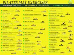 Pilates Mat Exercises: Beginner, Intermediate, Advanced
