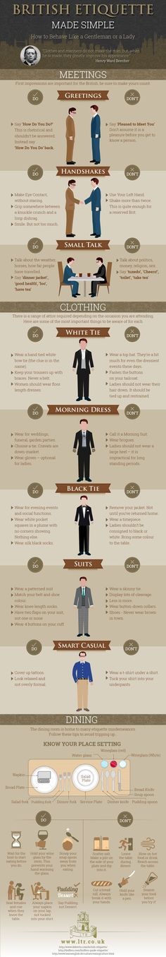 A Guide to British Etiquette {Infographic} - Best Infographics