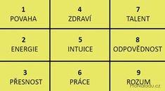 Datum narození a Pythagorův čtverec řeknou o lidské povaze vše | ProNáladu.cz Counting Activities, Health Advice, Reiki, Feng Shui, How To Lose Weight Fast, Karma, Techno, Health Fitness, Self