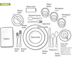 37682981d77bd53f6b8e329c12ded760 table setting diagram formal table settings 44 best table settings diagram images cutlery, good manners