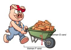 Find Pig Wheelbarrow Vector Clip Art Illustration stock images in HD and millions of other royalty-free stock photos, illustrations and vectors in the Shutterstock collection. Thousands of new, high-quality pictures added every day. Clip Art, Art Et Illustration, Wheelbarrow, Cute Drawings, Bowser, Images, Royalty Free Stock Photos, 1, Cartoon