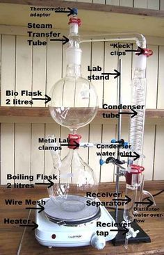 Illustrated essential Oil 2 Litre glass Still Distillation Kit user instructions guide Natural Medicine, Herbal Medicine, Essential Oil Distiller, Making Essential Oils, Aromatherapy Oils, New Energy, Medicinal Plants, Natural Healing, Herbal Remedies