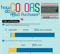 Apply the color studies to landing pages