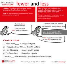 Wednesday Grammar | Zebra Academy | Fewer and Less | Native Speaker | Business English | English Grammar | Warszawa