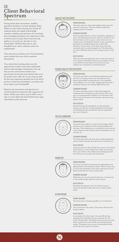 UX: Client Behavioral Spectrum by Josh Nespodzany, via Behance