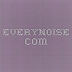 everynoise.com