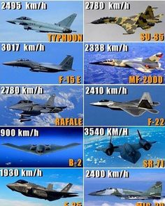 Speed of the fastest military aircraft jets aircraft design - aircraft Military Jets, Military Weapons, Military Aircraft, Airplane Fighter, Fighter Aircraft, Boeing Aircraft, Air Fighter, Fighter Jets, F22
