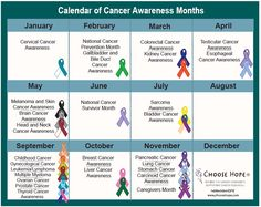 Our calendar of cancer awareness months shows the cancer ribbon colors recognized in each month. Choose Hope offers awareness products in all cancer colors. Ovarian Cancer Awareness, Cervical Cancer, Breast Cancer, Kidney Cancer, Cancer Cure, Colon Cancer, Testicular Cancer, Endometrial Cancer, Cancer Quotes