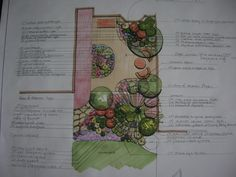 Design for new outside patio space