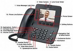 VoIP Phone Systems For Small Business Reviews Solutions