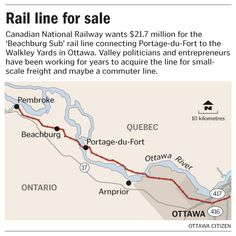 Rail line for sale