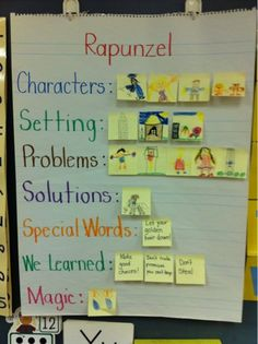 Interactive Anchor Chart - facilitates retelling