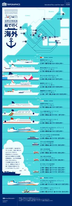 Ferry Route from Japan Web Design, Graph Design, Chart Design, Information Visualization, Data Visualization, Information Design, Information Graphics, Visual Communication, Guide Book