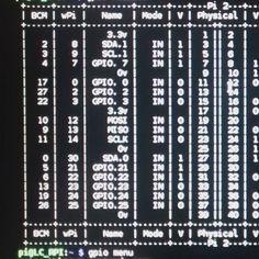 Something we loved from Instagram! I pomeriggi li passiamo cosí!! Mappando le GPIO del Raspberry Pi 2B  #robadaelettronici #arduino #unix #linux #debian #programming #java #visualbasic #raspberry #raspberrypi #electronic #singleboard #hacker #GPIO #informatic #WiFi #Broadcom #hdmi #usb #usa #display #shutdown #mooding #maker #amazon #thanksupsman by lucacarini_official Check us out http://bit.ly/1KyLetq