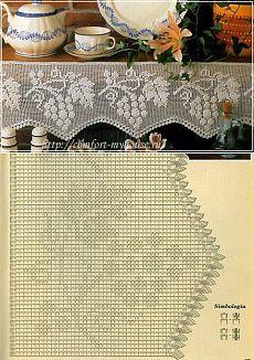 Crochet Beautiful Designs With Knitting Patterns - Home Ideas Crochet Lace Edging, Crochet Borders, Thread Crochet, Crochet Doilies, Crochet Stitches, Stitch Patterns, Knitting Patterns, Crochet Patterns, Crochet Home