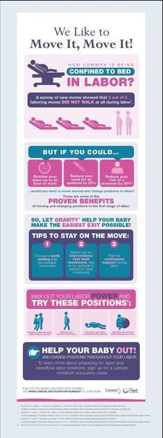 How to Make Labor Easier and Faster - Atlanta Birth Doula Group — The Happiest Doulas 5 Weeks Pregnant, Birth Doula, Baby Birth, Pregnancy Labor, Pregnancy Health, Childbirth Education, Tips & Tricks, Midwifery, Baby Makes