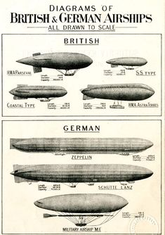 Diagrams of British and German airships drawn to scale. First World War.