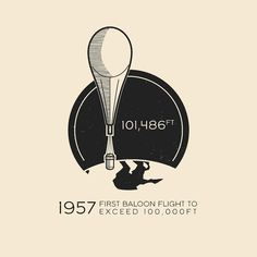 This Day In History - Aug 19 - 1957 - Major David Simons pilots a balloon past 100,000 feet for the first time. -- #thisdayinhistory #todayinhistory #tdih #history #balloon #hotairballoon #manhigh #majordavidsimons #simons #davidsimons #stratosphere #space #spaceflight #1957 #365project #onthisday #flight #explore #adventure #