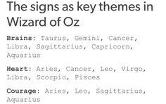 #Aquarius ♒ Sagittarius, Aquarius, Zodiac Signs, Cancer, Goldfish Bowl, Aquarium, Star Constellations, Horoscopes, Aquarius Sign