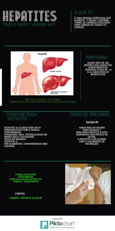 Untitled Infographic | @Piktochart Infographic Mathematics, Geography, Physics, Health And Wellness, Infographic, Medicine, Cancer, Study, Science